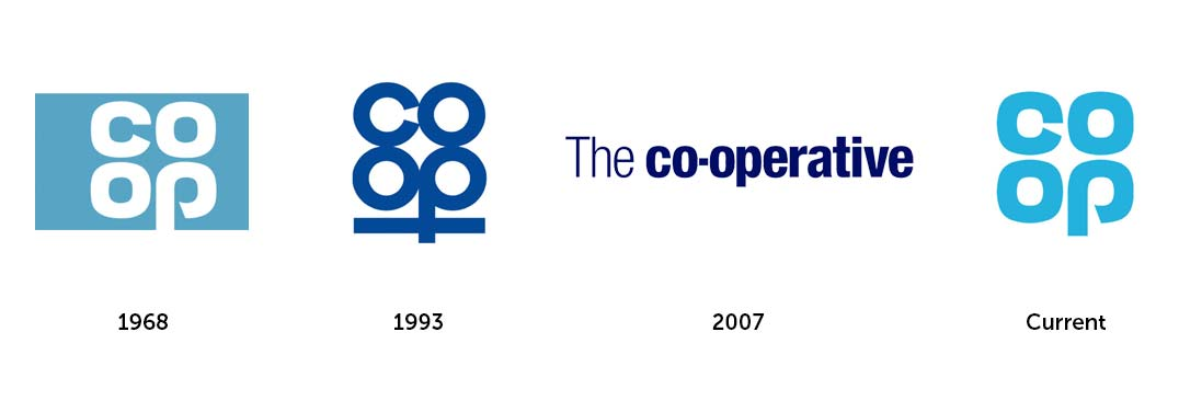 Coop logo evolution